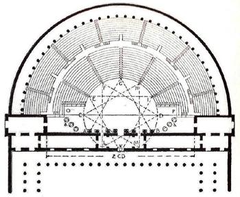 Η κατά Βιτρούβιο χάραξη ενός τυπικού ρωμαϊκού θεάτρου